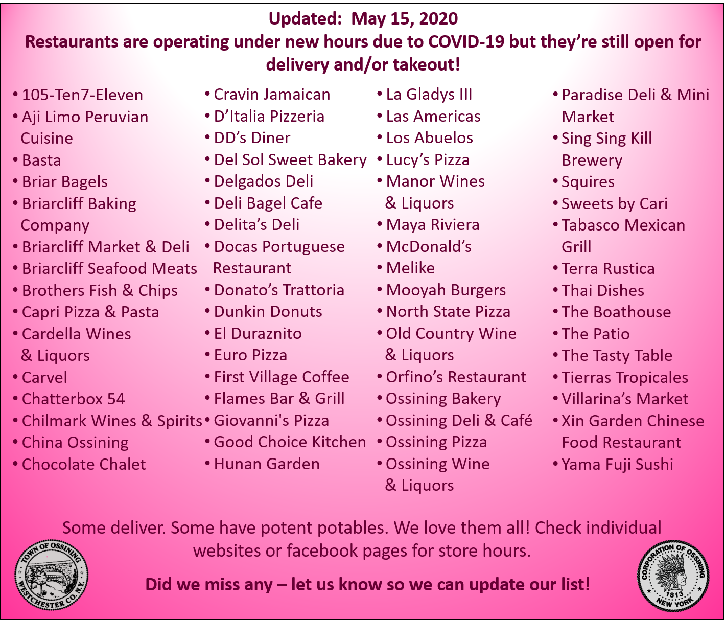 List of Businesses Open during COVID19 May15update