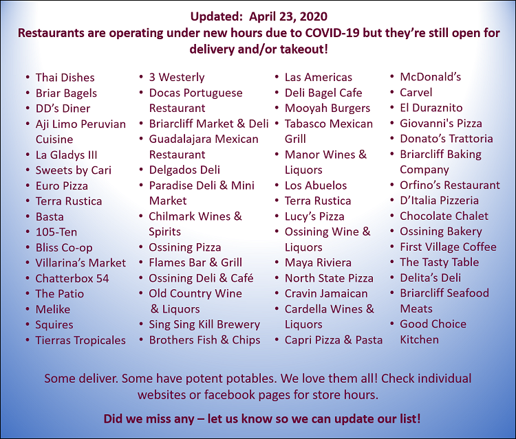 List of Businesses Open during COVID19 april23update