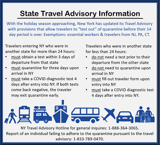 NY Travel Advisory Info 2
