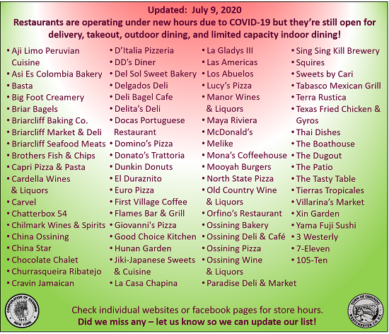 List of Businesses Open during COVID19 July9update